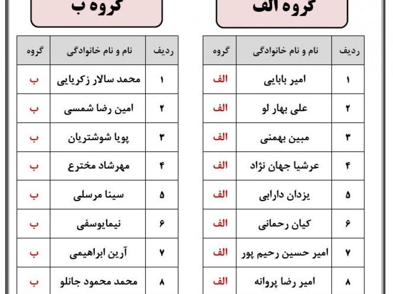 لیست کلاس بندی دانش آموزان
